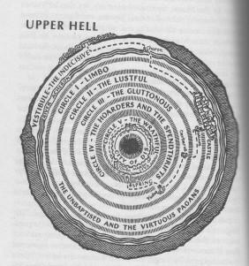dante's upper-hell